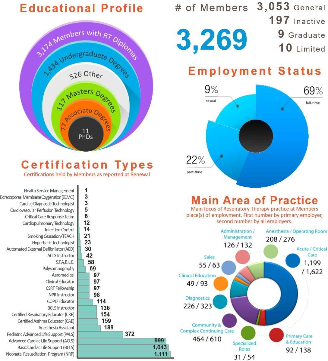 AR_2014_Demographics