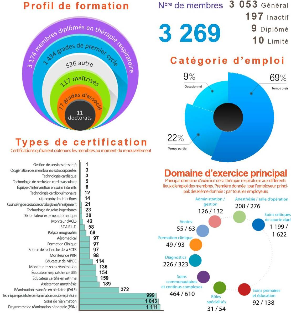AR_2014_Demographics_FR